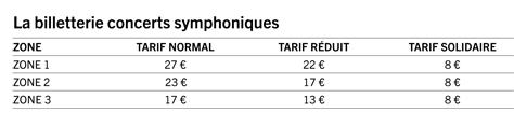 Tarif billet concert OSM