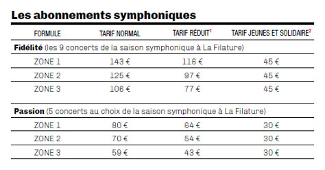 Tarifs abonnement concerts symphoniques