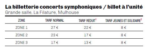 Tarifs concerts symphoniques