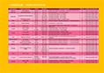 Liste des activités Pass'club 2017-18