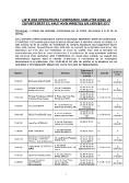 Liste des opérateurs funéraires