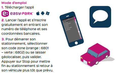 Mode d'emploi de l'application Easypark