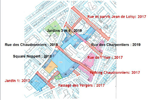 Projet Jardins Neppert : programmation 2017-2019