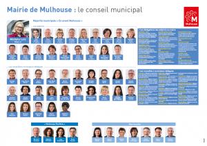 Trombinoscope elus ville de mulhouse - Juin 2019