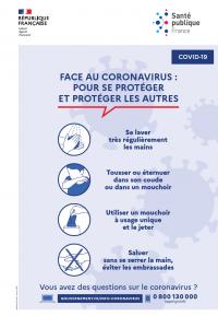 Gestes barrières coronavirus covid19